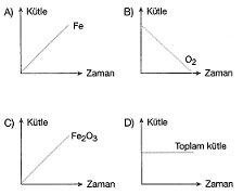 8-sinif-fen-bilimleri-kimyasal-tepkimeler-test-20