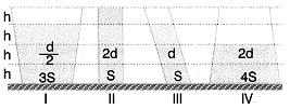 8-sinif-fen-bilimleri-kuvvet-ve-hareket-42