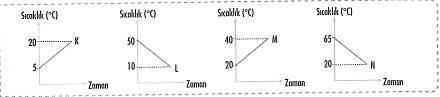 8-sinif-fen-bilimleri-maddenin-yapisi-ve-ozellikleri-cozumlu-24-optimized