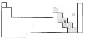 8-sinif-fen-bilimleri-periyodik-sistem-test-24
