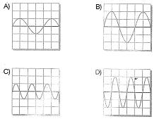8-sinif-fen-bilimleri-ses-dalgasi-ve-sesin-ozellikleri-2