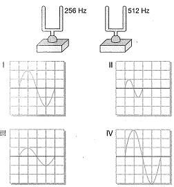 8-sinif-fen-bilimleri-ses-dalgasi-ve-sesin-ozellikleri-24