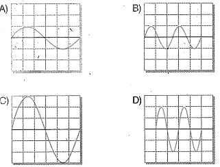 8-sinif-fen-bilimleri-ses-dalgasi-ve-sesin-ozellikleri-36