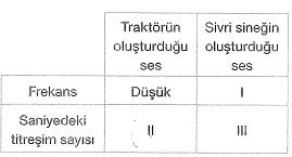 8-sinif-fen-bilimleri-ses-dalgasi-ve-sesin-ozellikleri-6