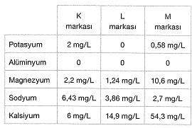 8-sinif-fen-bilimleri-su-kimyasi-ve-su-aritma-1