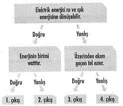 8-sinif-fen-bilimleri-yasamimizdaki-elektrik-testi-22-optimized
