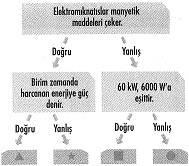 8-sinif-fen-bilimleri-yasamimizdaki-elektrik-testi-31-optimized