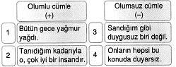 8-sinif-turkce-23-optimized