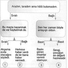 8-sinif-turkce-25-optimized