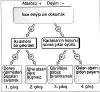 8-sinif-turkce-32-optimized
