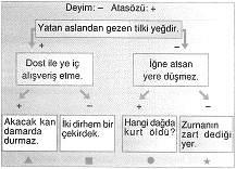 8-sinif-turkce-33-optimized