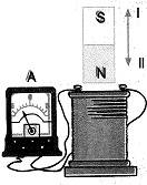 8-sinif-fen-bilimleri-yasamimizdaki-elektrik-12-optimized