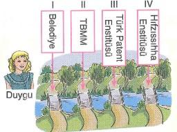 5-sinif-sosyal-bilgiler-deneme-sinavi-5-test-10