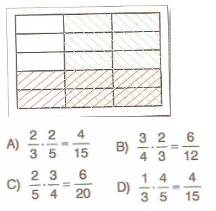 6-sinif-kesirlerle-carpma-bolme-4-optimized