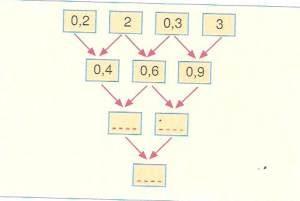 6-sinif-ondalik-gosterimleri-cozumleme-resim-16-optimized