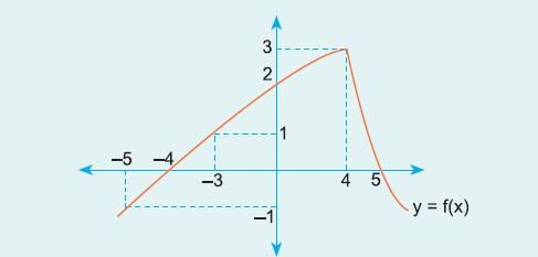 9-sinif-matematik-fonksiyonlar-1