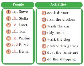 8-sinif-ingilizce-ders-kitabi-8-unite-cevaplari-2