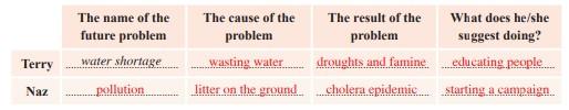 8-sinif-ingilizce-ders-kitabi-10-unite-cevaplari-2