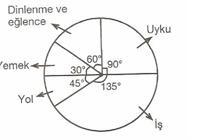 6. Sınıf Matematık ıstatıstıkler ve grafıkler Testlerı 7