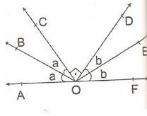 6. Sınıf Matematık acılar ve cokgenler Testlerı 32