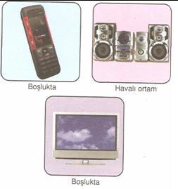 6.sınıf fen ve teknolojı ısık ve ses testlerı 16