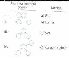 6.sınıf fen ve teknolojı Maddenın tanecıklı yapsı testlerı 1