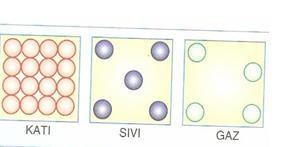 6.sınıf fen ve teknolojı madde ve ısı testlerı 4