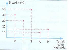 6.sınıf fen ve teknolojı yer kabugu nelerden olusur testlerı 4