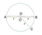 7-sinif-cember-ve-daire-konu-anlatimi-2
