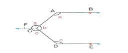 7-sinif-matematik-dogrular-ve-acilar-konu-28