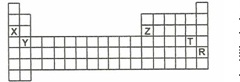 8. Sınıf Fen Ve Teknolojı Maddenın Yapısı Ve Ozellıklerı Testlerı 8