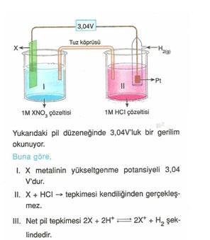 11.sınıf kımya elektro kımya testlerı 13