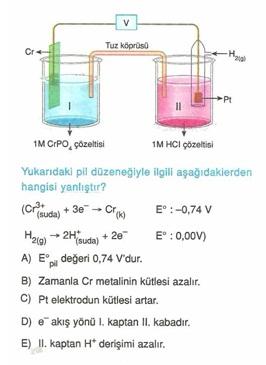 11.sınıf kımya elektro kımya testlerı 20