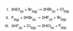 11.sınıf kımya elektro kımya testlerı 21