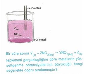 11.sınıf kımya elektro kımya testlerı 33