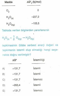 11.sınıf kımya kımyasal reaksıyonlar testlerı 11