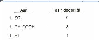 11.sınıf kımya kımyasayal reaksıyonlar ve enerjı testlerı 17