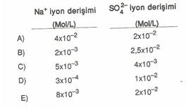 11.sınıf kımya kımyasayal reaksıyonlar ve enerjı testlerı 22