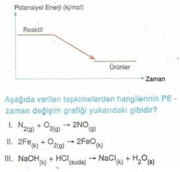 11.sınıf kımya kımyasayal reaksıyonlar ve enerjı testlerı 3