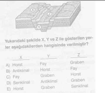 9.sinif-cografya-testler-41.