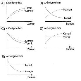 11.sinif-biyoloji-komunite-ve-populasyon-testleri-2.