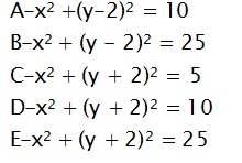 12.sinif-analitik-geometri-cemberin-analitik-olarak-incelenmesi-testleri-21.