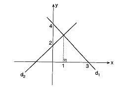12.sinif-analitik-geometri-dogrunun-analitik-olarak-incelenmesi-testleri-15