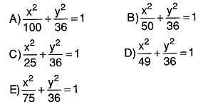 12.sinif-analitik-geometri-konikler-testleri-3.