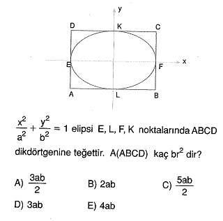 12.sinif-analitik-geometri-konikler-testleri-35.