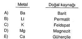 12.sinif-kimya-elementlerin-kimyasi-testleri-8.