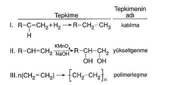 12.sinif-kimya-organik-bilesik-siniflari-testleri-36.