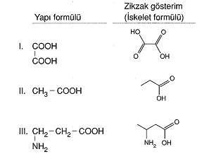 12.sinif-kimya-organik-kimyaya-giris-testleri-56.