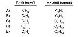 12.sinif-kimya-organik-kimyaya-giris-testleri-9.
