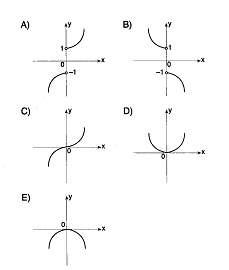 12.sinif-matematik-fonksiyonlar-testleri-44.
